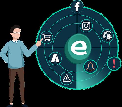 eletype digital marketing monitoring